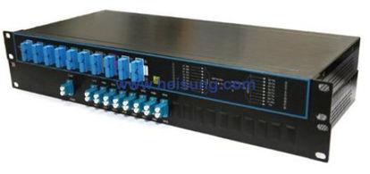 图片 光纤波分复用器