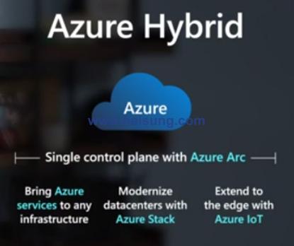 图片 Microsoft Azure